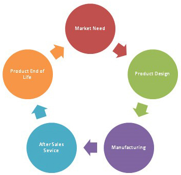 view Taxing Corporate